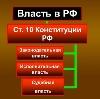 Органы власти в Жигулевске